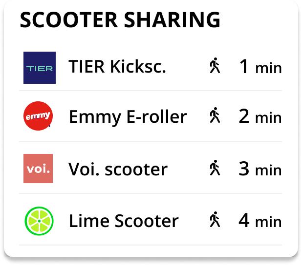 Scooter Sharing Dashbord Abfahrtszeiten
