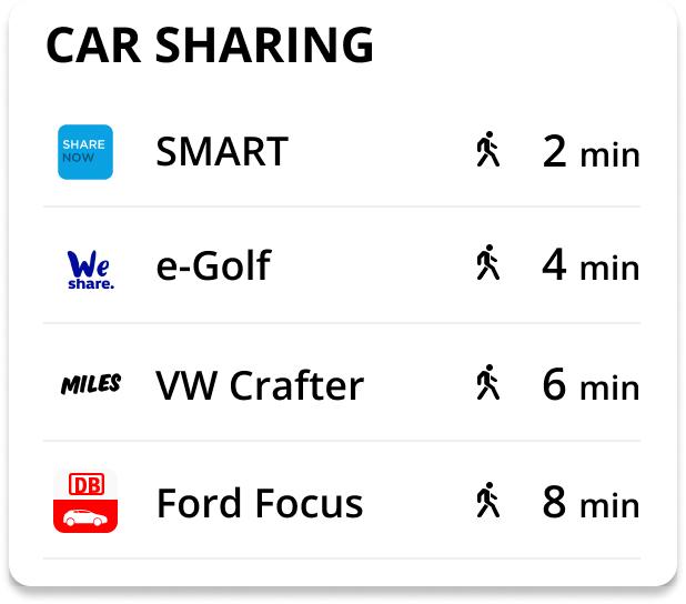 Car Sharing Dashbord Abfahrtszeiten