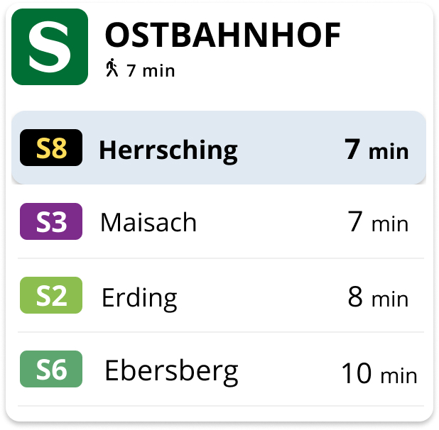 S-Bahn Dashbord Abfahrtszeiten