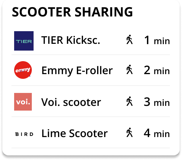 Scooter Sharing